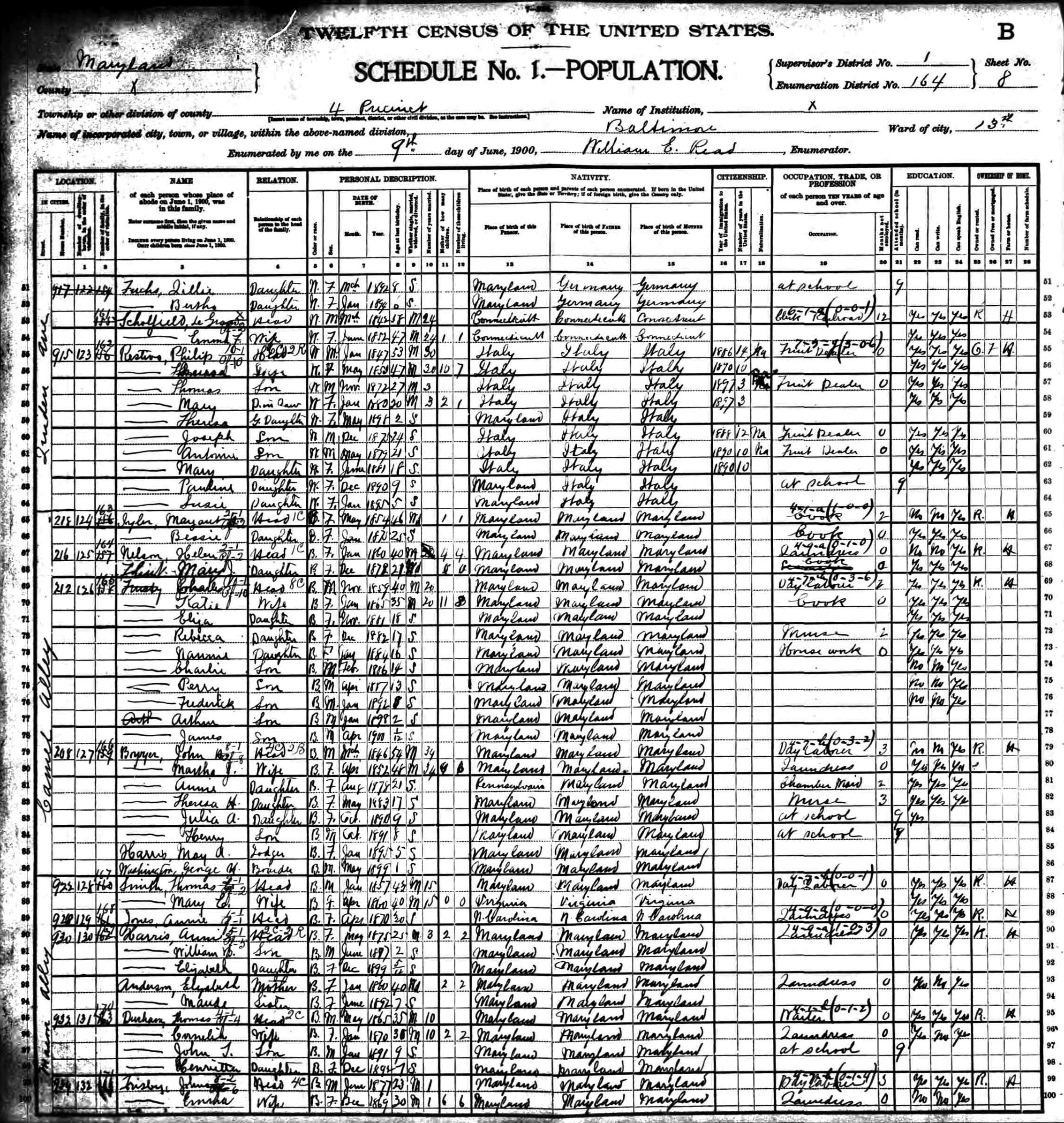 1900 U.S. Census record with Philip Restivo and family