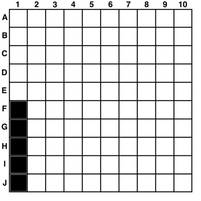 A grid in the game of Battleship, with apparently a single 5-square ship in the lower left corner
