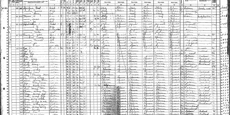 Page from the 1920 U.S. Census showing Oreste, Jenny, and Harry Sforzini